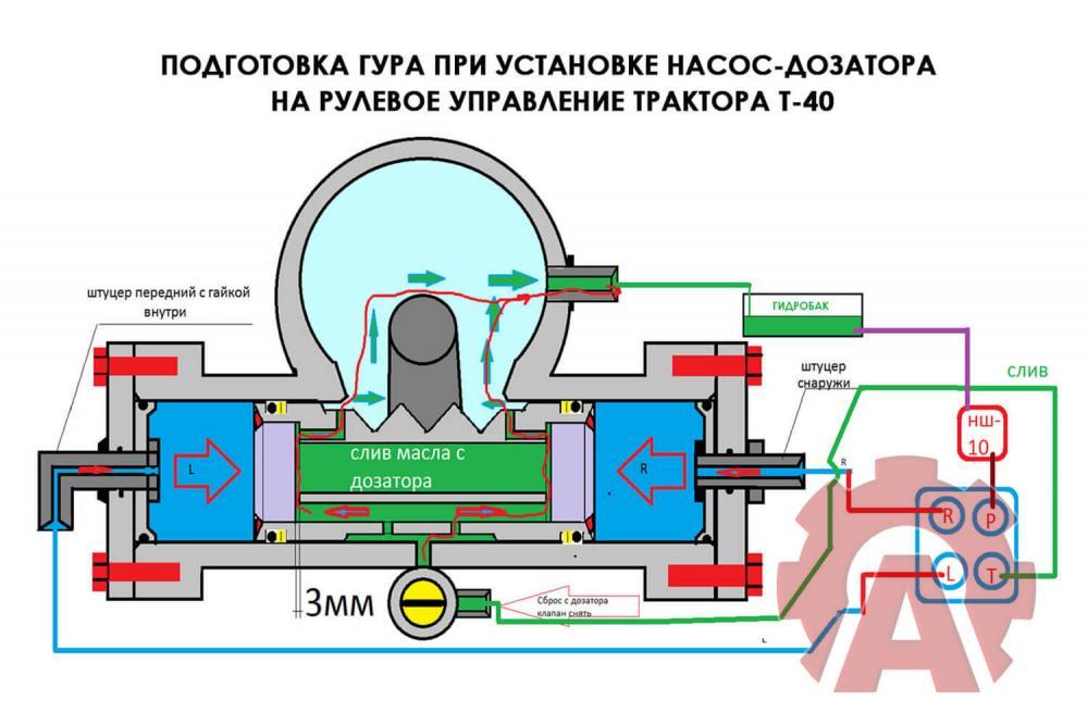 Подключение насос дозатора Т40-1.jpg