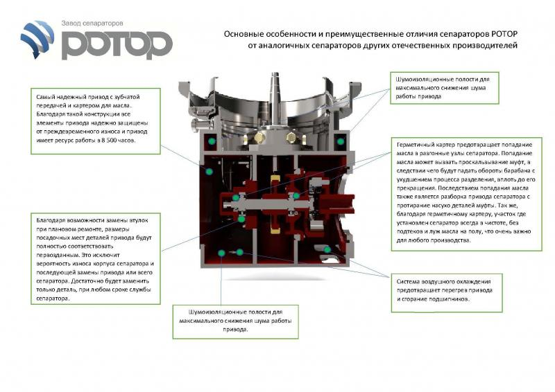 Преимущества сепараторов Ротор.jpg