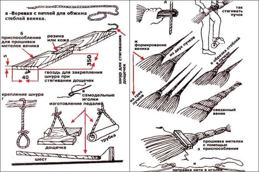 Как сделать веник из сорго