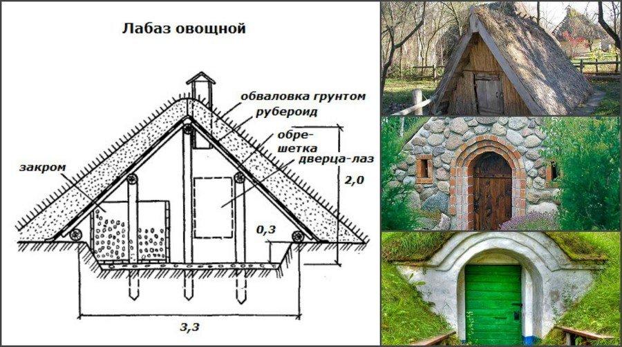 Строительство наземного погреба своими руками