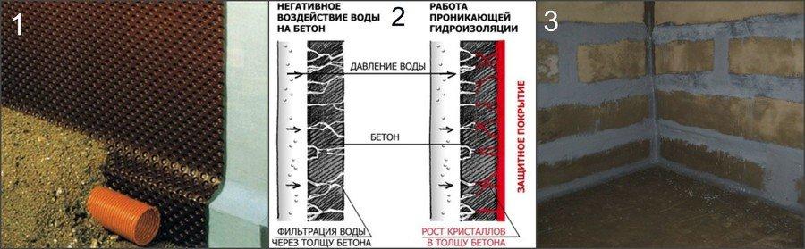 Стен сравнение шумоизоляция