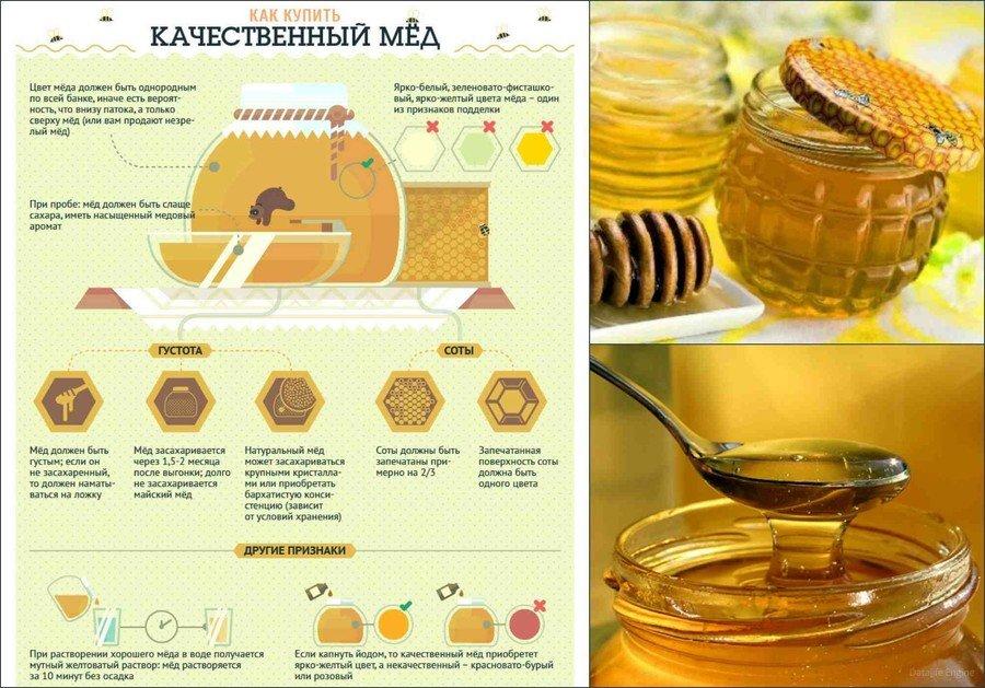 В каком случае мед может не засахариться в процессе хранения