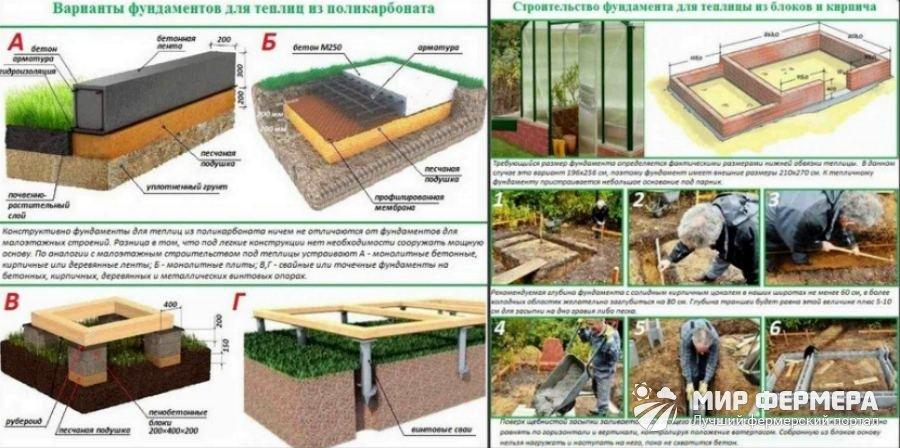 Фундамент для теплицы из бетонных плит