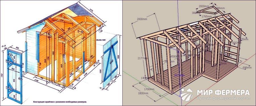 Как построить стены свинарника