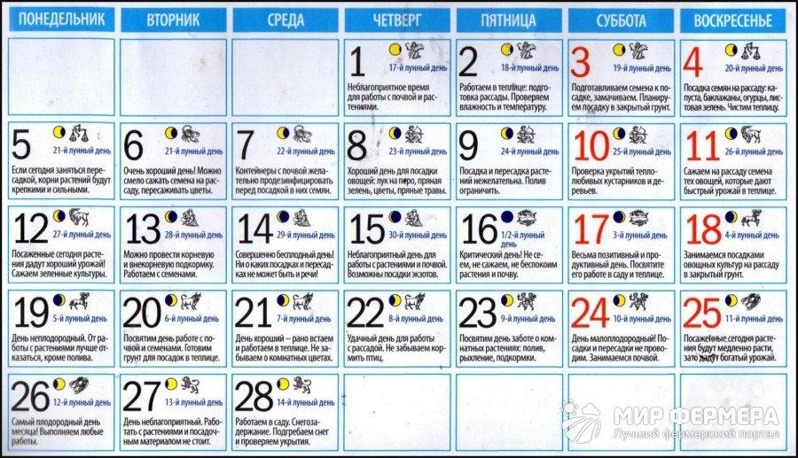 Лунный календарь на февраль 2018