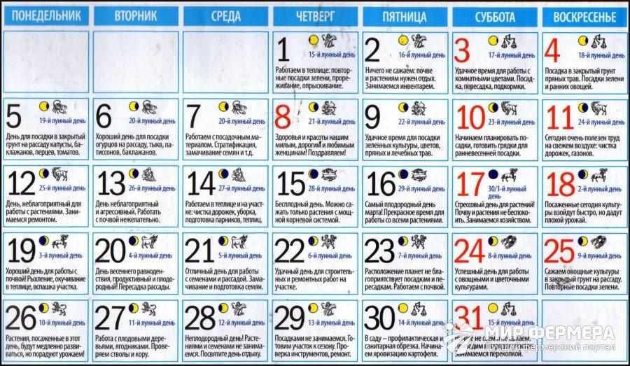 Лунный календарь на март 2018