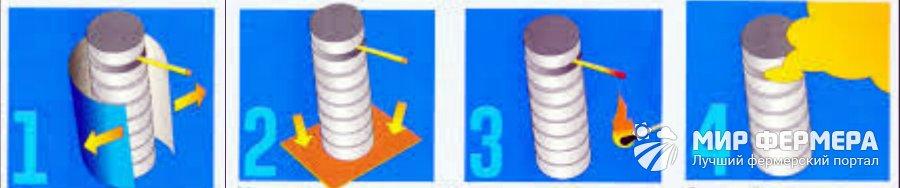 Применение серной шашки в поликарбонатной теплице