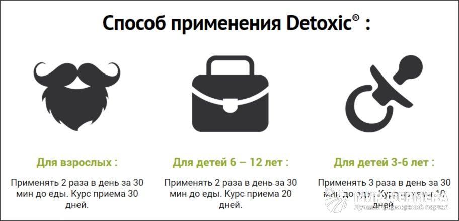 Как принимать Detoxic