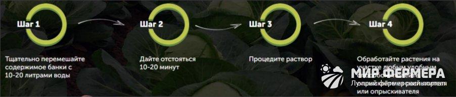 КропФорс инструкция