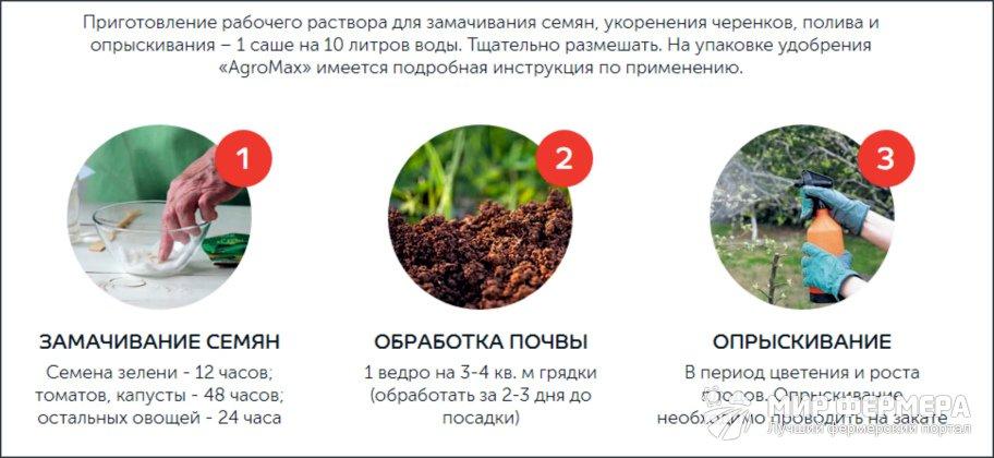 Биоудобрение АgroMax инструкция