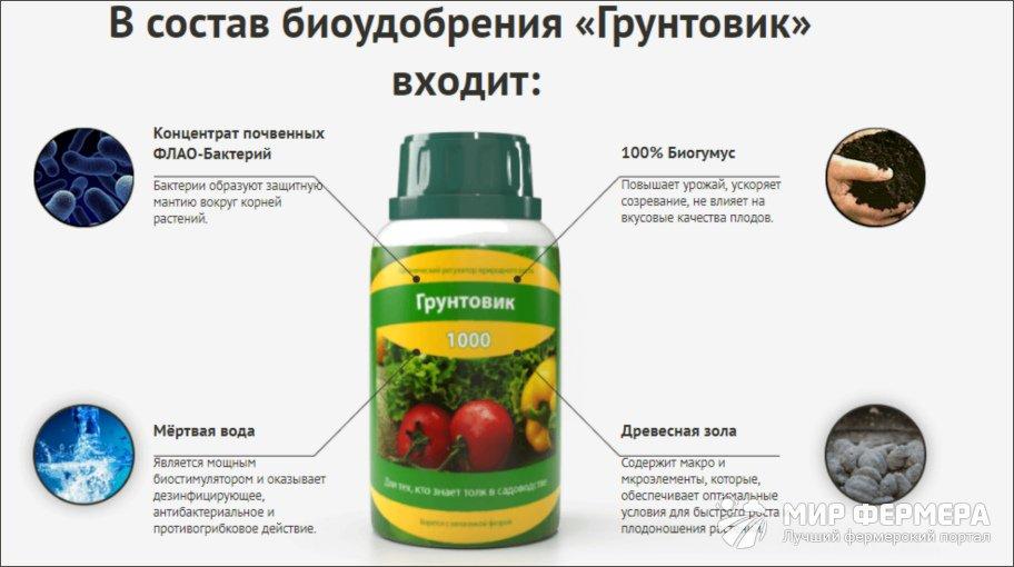 Биоудобрение Грунтовик-1000 состав