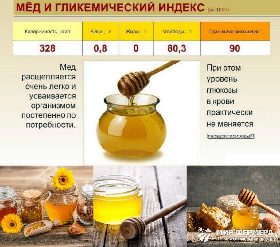Калорийность Меда Для Похудения. Мед для похудения — калорийность, отзывы, полезные свойства