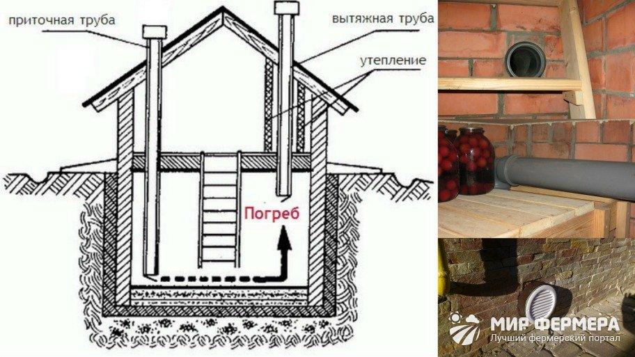 Вентиляция погреба под домом зимой