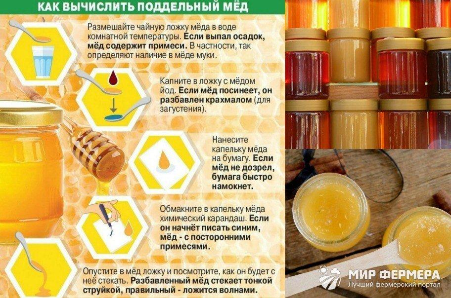 Как отличить натуральный мед