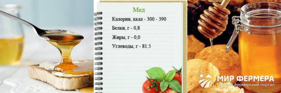 Мед Калории И Похудение.