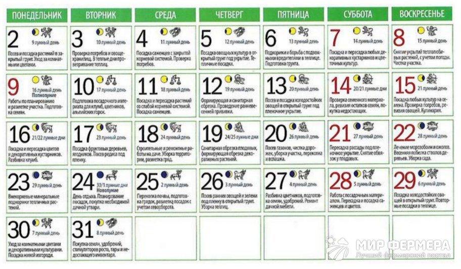 Посадочный календарь на март 2020